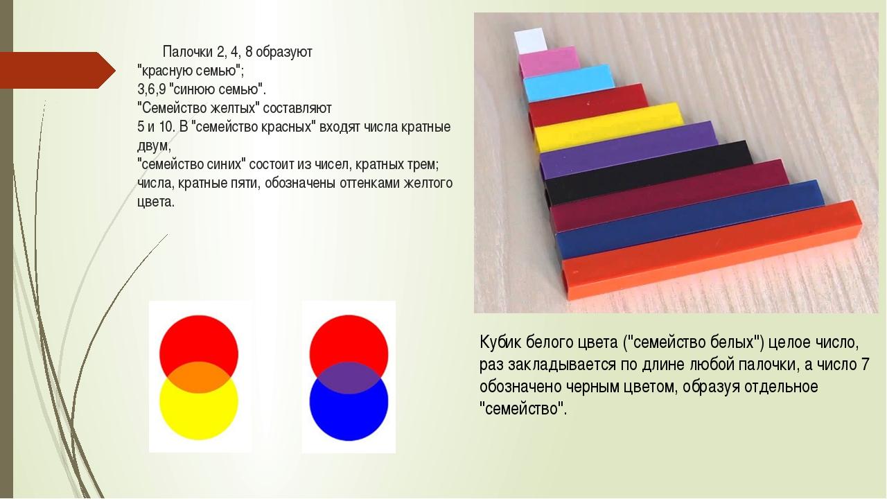 """Палочки 2, 4, 8 образуют """"красную семью""""; 3,6,9 """"синюю семью"""". """"Семейство же..."""