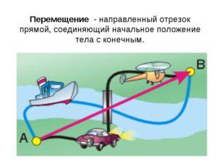 Перемещение - направленный отрезок прямой, соединяющий начальное положение те