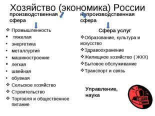 Хозяйство (экономика) России производственная сфера Промышленность тяжелая эн