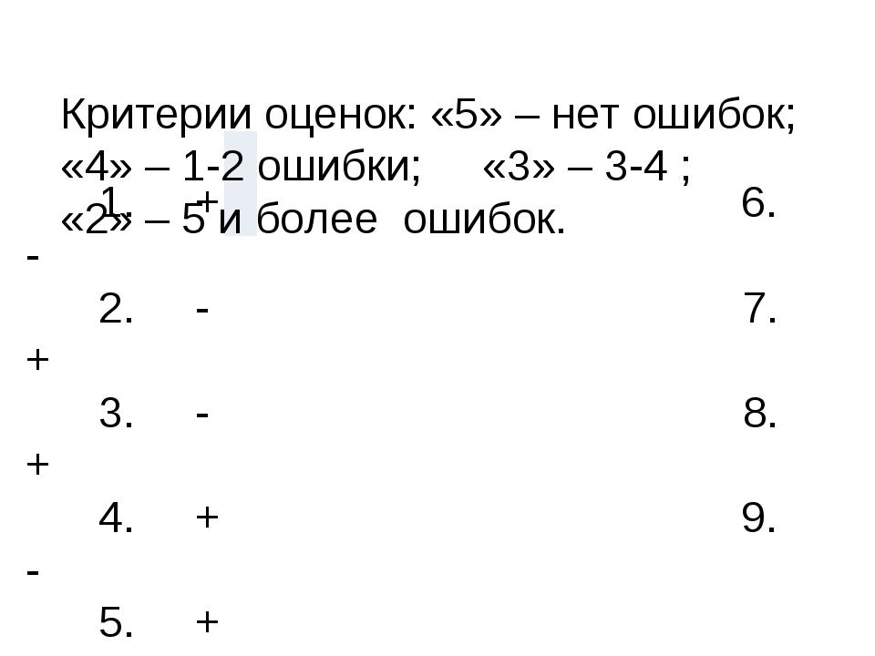 1. + 6. - 2. - 7. + 3. - 8. + 4. + 9. - 5. + Критерии оценок: «5» – нет ошиб...
