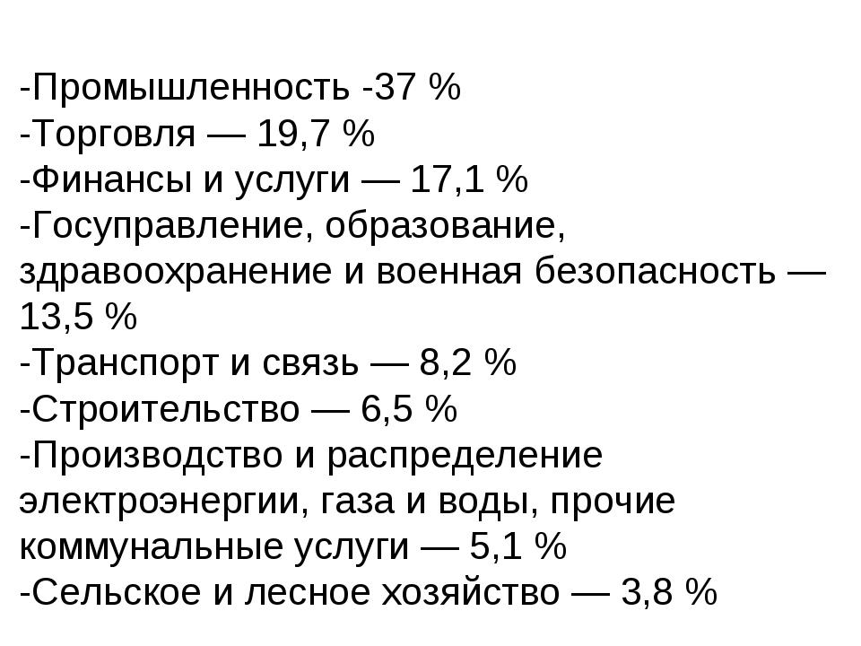-Промышленность -37 % -Торговля— 19,7% -Финансы и услуги— 17,1% -Госупра...