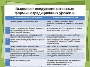 Выделяют следующие основные формы нетрадиционных уроков и их виды: Нетрадицио