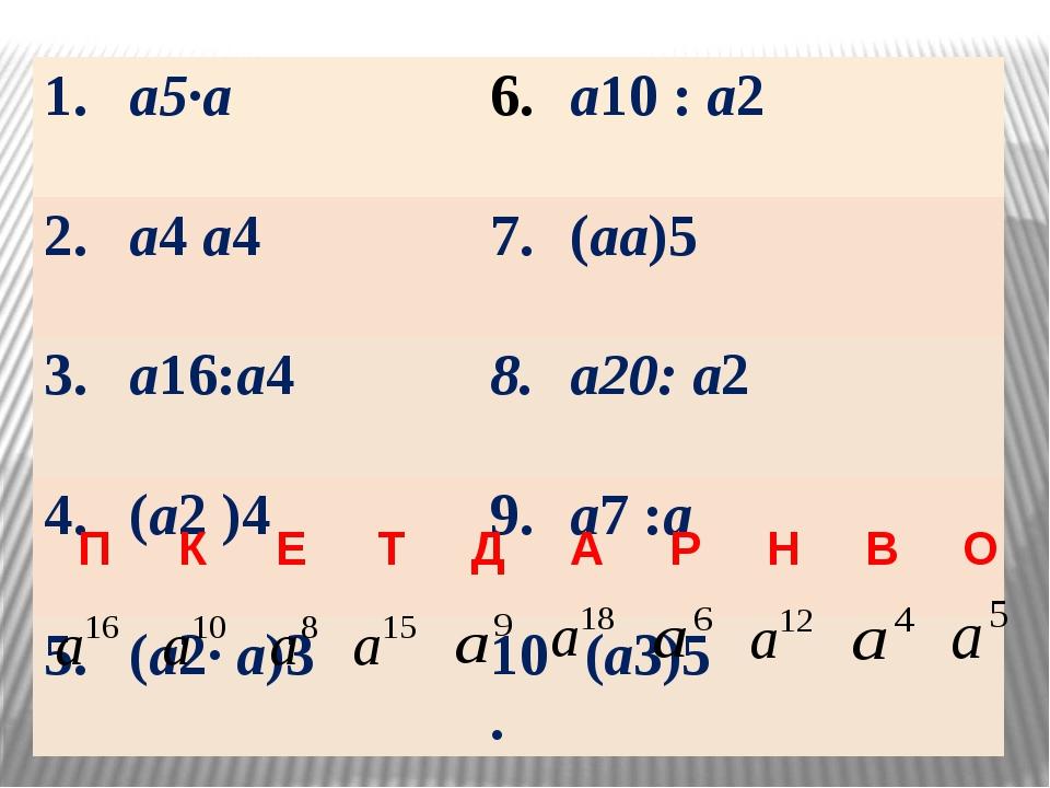 1. а5∙а а10:а2 2. а4а4 7. (аа)5 3. а16:а4 8. а20:а2 4. (а2)4 9. а7:а 5. (а2∙...