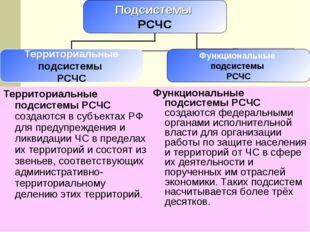 Территориальные подсистемы РСЧС создаются в субъектах РФ для предупреждения и
