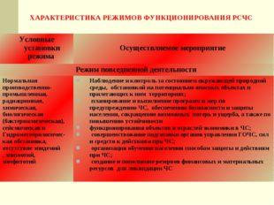 ХАРАКТЕРИСТИКА РЕЖИМОВ ФУНКЦИОНИРОВАНИЯ РСЧС Условные установки режима  Осущ