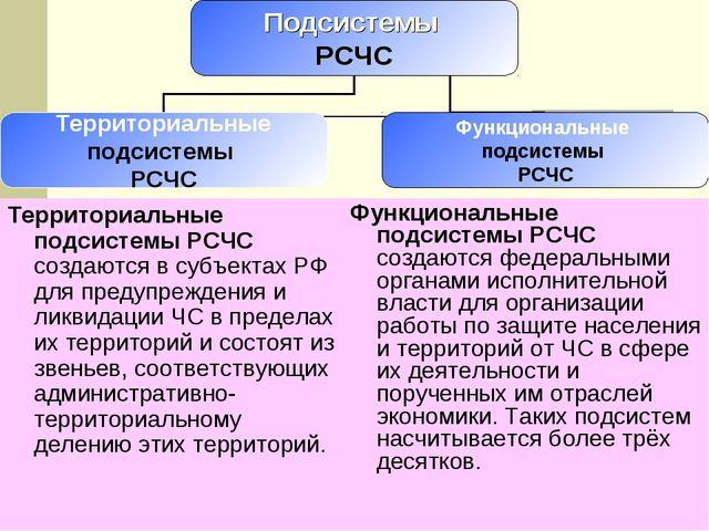 Территориальные подсистемы РСЧС создаются в субъектах РФ для предупреждения и...