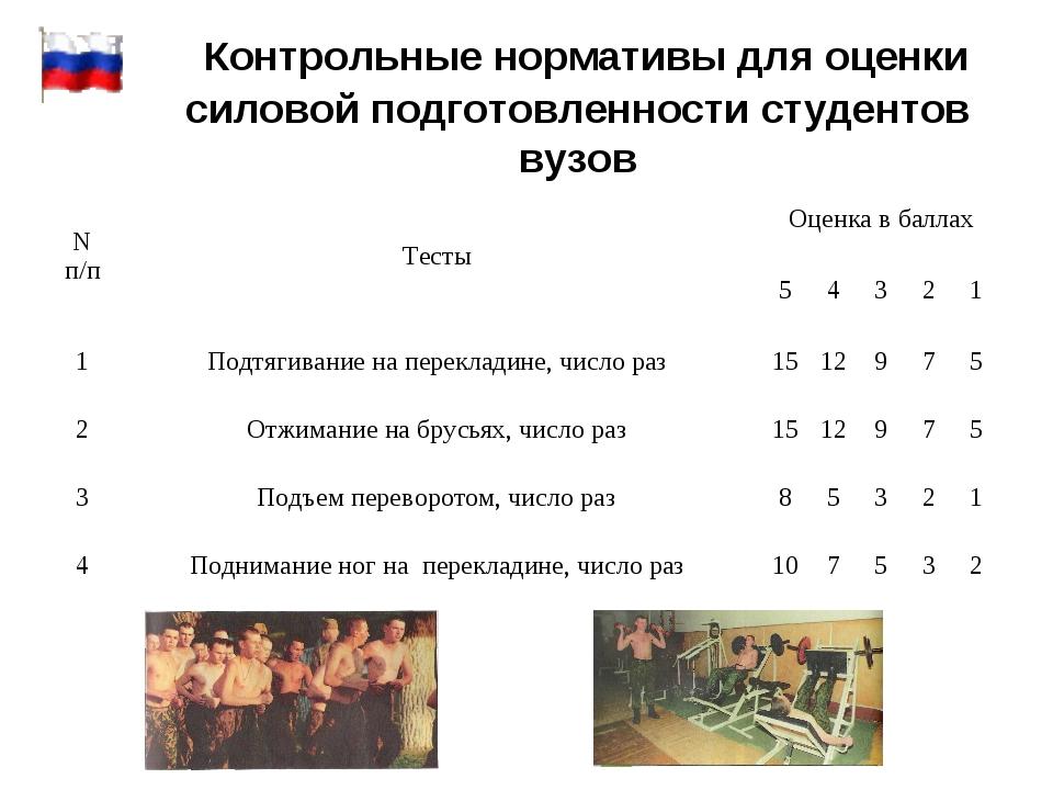Контрольные нормативы для оценки силовой подготовленности студентов вузов N...