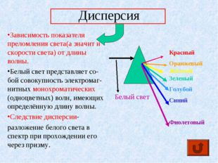 Дисперсия Зависимость показателя преломления света(а значит и скорости света)