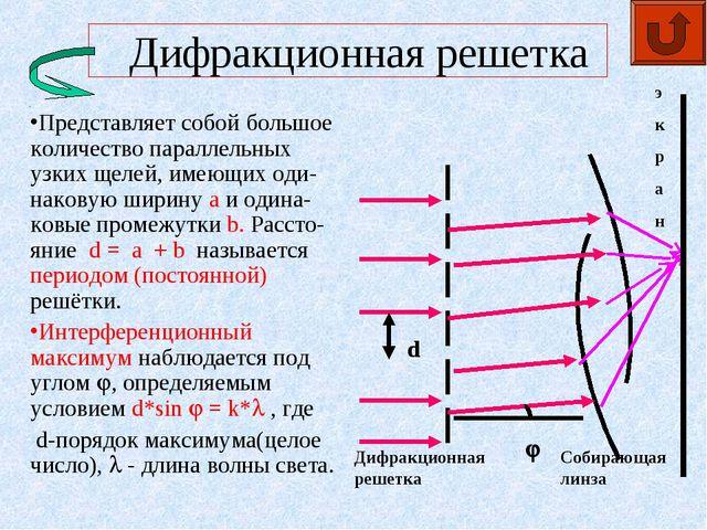 Дифракционная решетка Представляет собой большое количество параллельных узки...