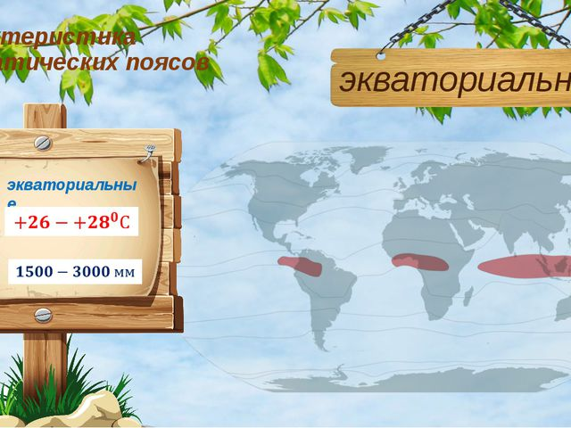 Характеристика климатических поясов экваториальный экваториальные