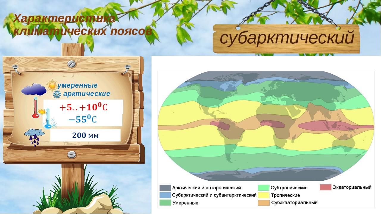 Характеристика климатических поясов субарктический