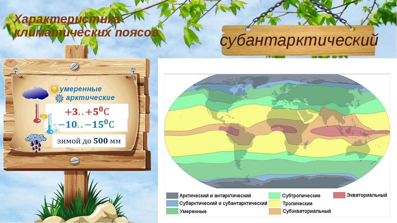 Характеристика климатических поясов субантарктический