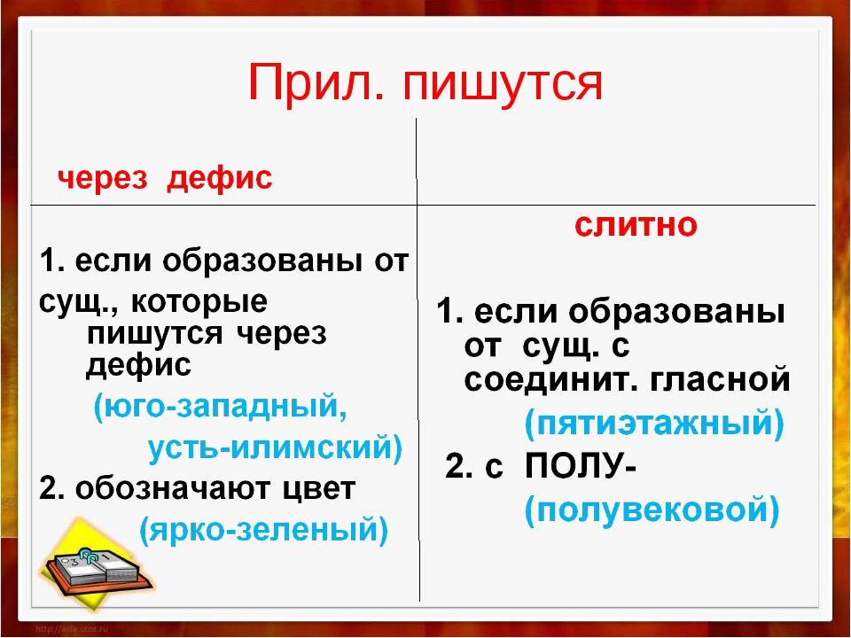 Прил. пишутся