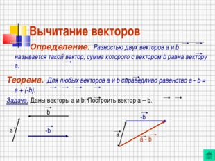 Вычитание векторов Определение. Разностью двух векторов а и b называется тако