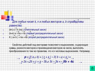 Для любых чисел k, n и любых векторов а, b справедливы равенства: (kn) а =