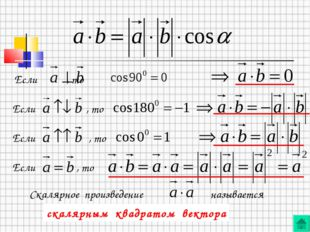 Если , то Если , то Если , то Если , то Скалярное произведение называется ск