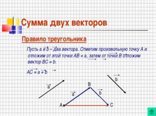Сумма двух векторов Правило треугольника Пусть а и b – два вектора. Отметим п