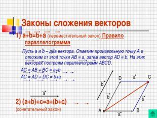 Законы сложения векторов 1) а+b=b+a (переместительный закон) Правило параллел