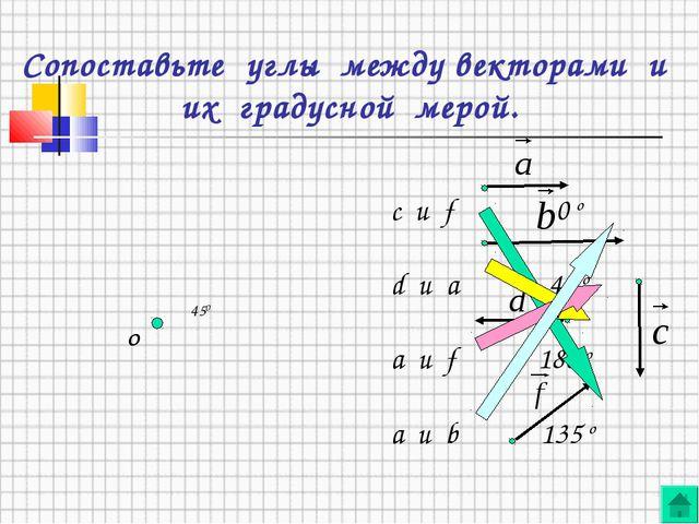 Сопоставьте углы между векторами и их градусной мерой. О c и f 0 o d и a 45 o...