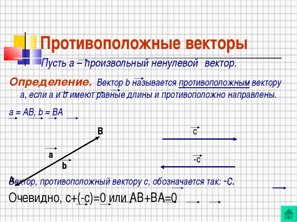 Противоположные векторы Пусть а – произвольный ненулевой вектор. Определение....