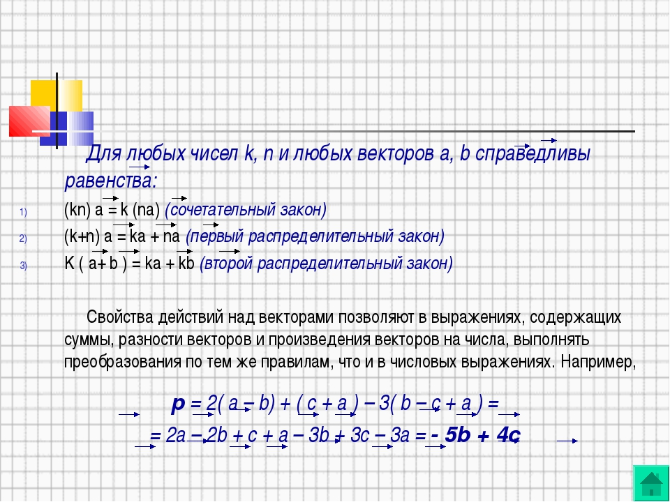 Для любых чисел k, n и любых векторов а, b справедливы равенства: (kn) а =...