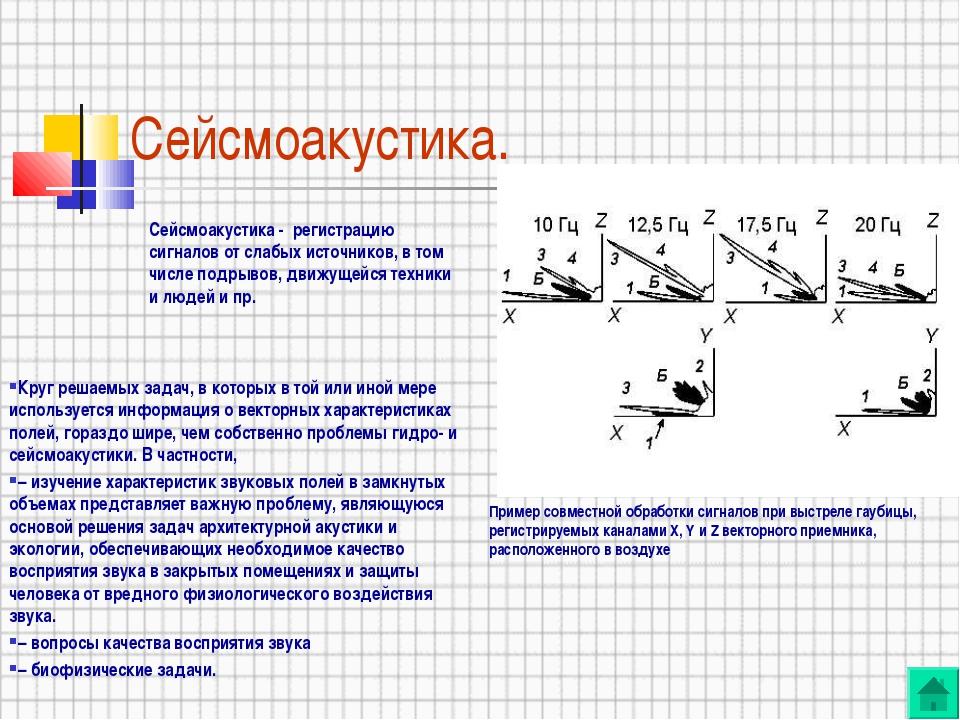 Сейсмоакустика. Сейсмоакустика - регистрацию сигналов от слабых источников, в...