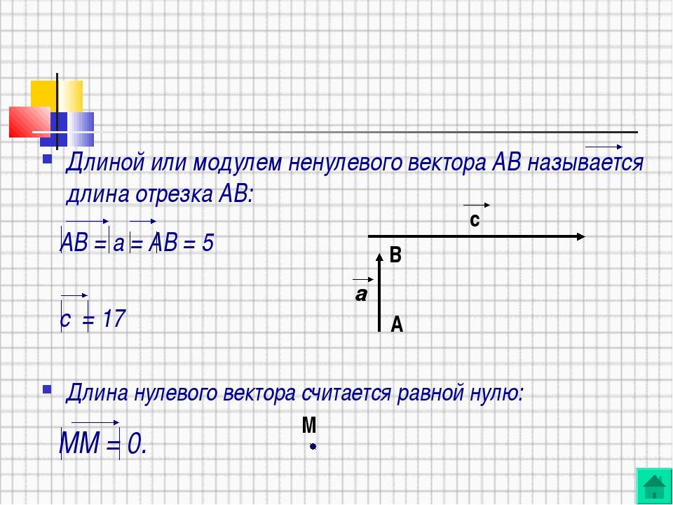 Длиной или модулем ненулевого вектора АВ называется длина отрезка АВ: АВ = а...