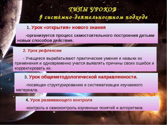 1. Урок «открытия» нового знания -организуется процесс самостоятельного пост...
