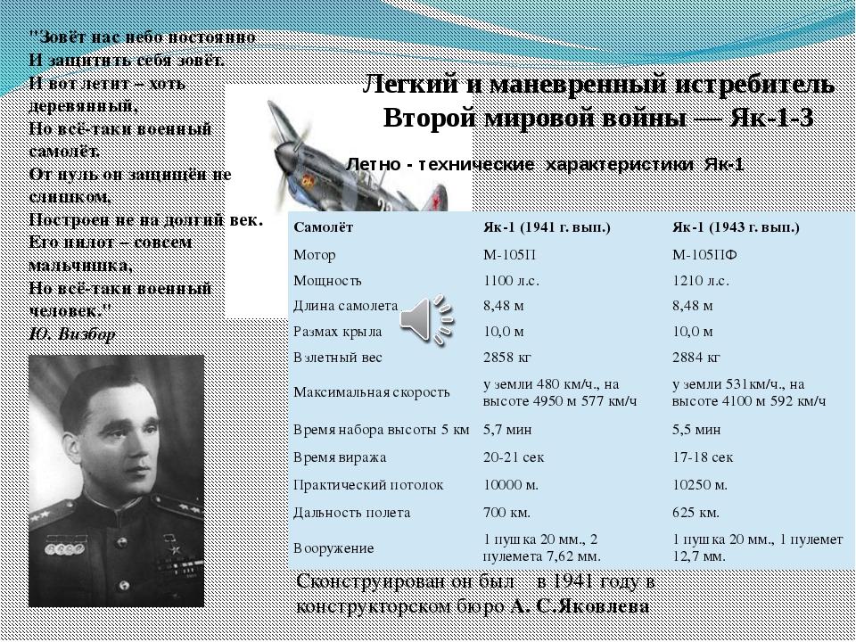 Легкий и маневренный истребитель Второй мировой войны — Як-1-3 Летно - технич...