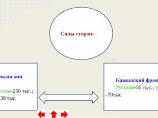 Балканский фронт: Русские-250 тыс.; турки-338 тыс. Силы сторон: Кавказский фр