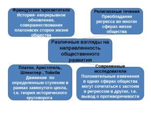Различные взгляды на направленность общественного развития Платон, Аристотел