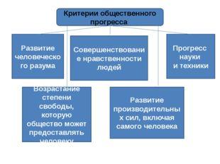 Критерии общественного прогресса Развитие человеческого разума Развитие прои