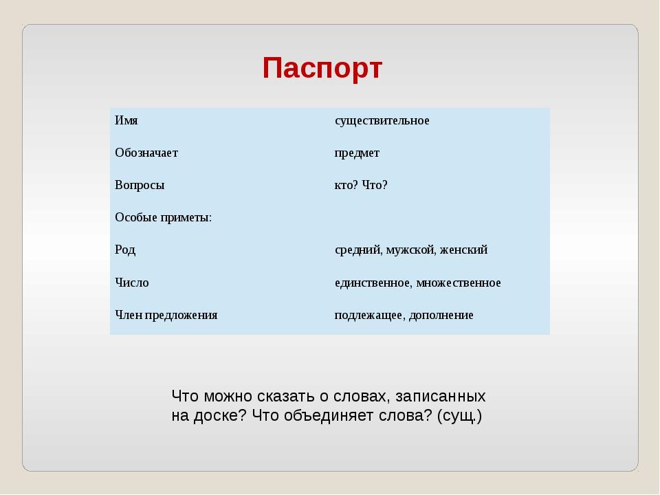 Паспорт Что можно сказать о словах, записанных на доске? Что объединяет слов...