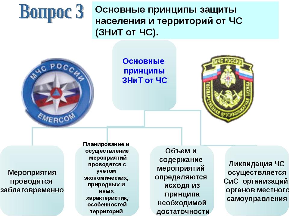 Основные принципы защиты населения и территорий от ЧС (ЗНиТ от ЧС).