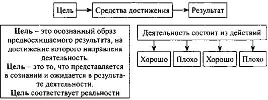 http://compendium.su/social/10klass/10klass.files/image054.jpg