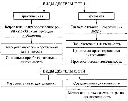 http://compendium.su/social/10klass/10klass.files/image056.jpg