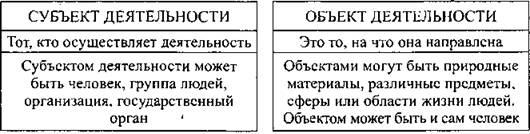http://compendium.su/social/10klass/10klass.files/image053.jpg
