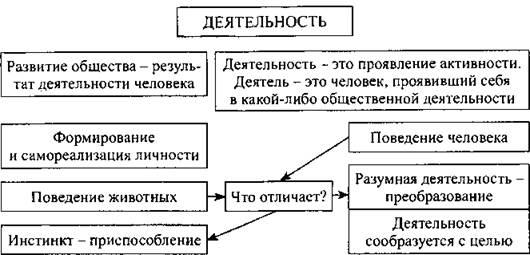 http://compendium.su/social/10klass/10klass.files/image052.jpg
