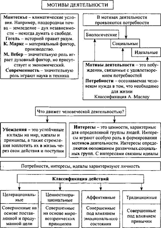 http://compendium.su/social/10klass/10klass.files/image055.jpg