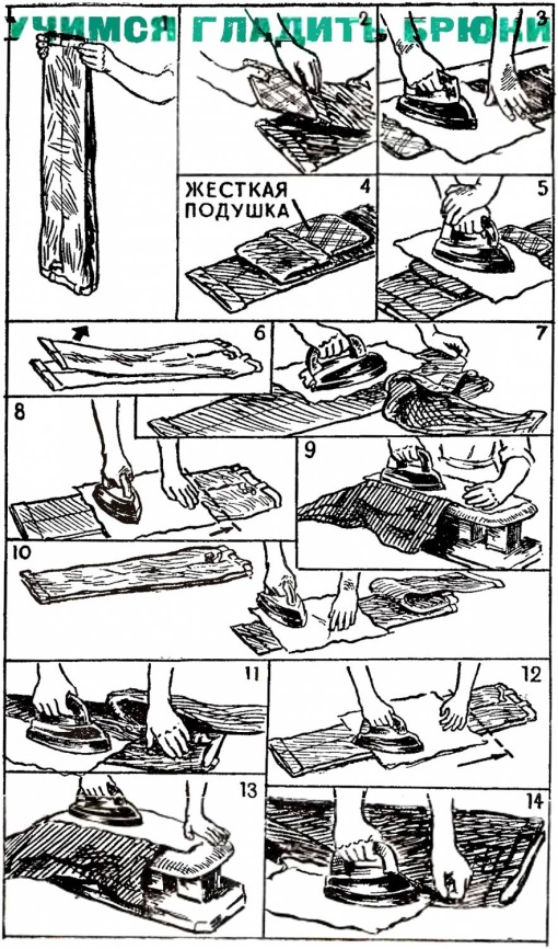 D:\ШКОЛА\картинки СБО\одежда обувь\уход за одеждой\11464445.jpg