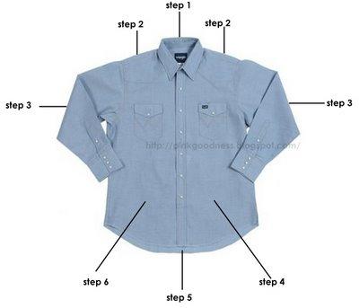 D:\ШКОЛА\вторая\СБО\7 класс\одежда\мужская рубашка\kak-gladit-rubashku.jpg