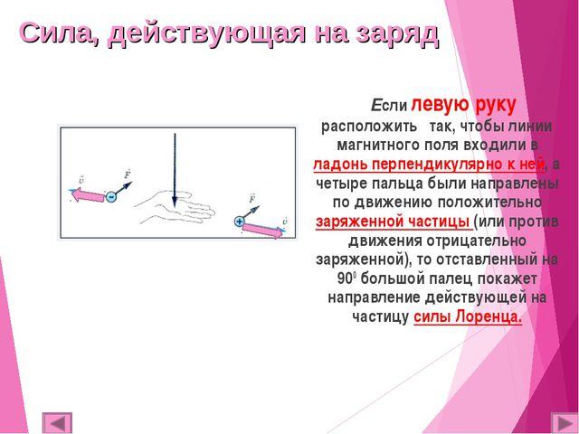 Сила, действующая на заряд  Если левую руку расположить так, чтобы линии маг...