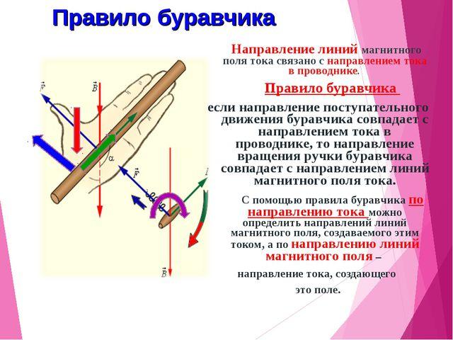 Правило буравчика  Направление линий магнитного поля тока связано с направл...
