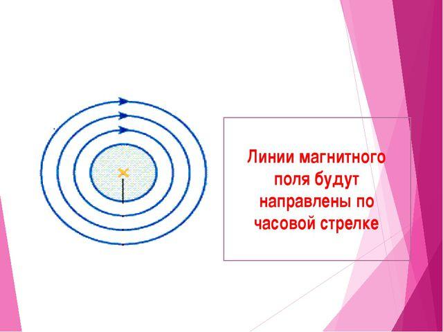 Проводник с током расположен перпендикулярноплоскости листа: 1.Направление...