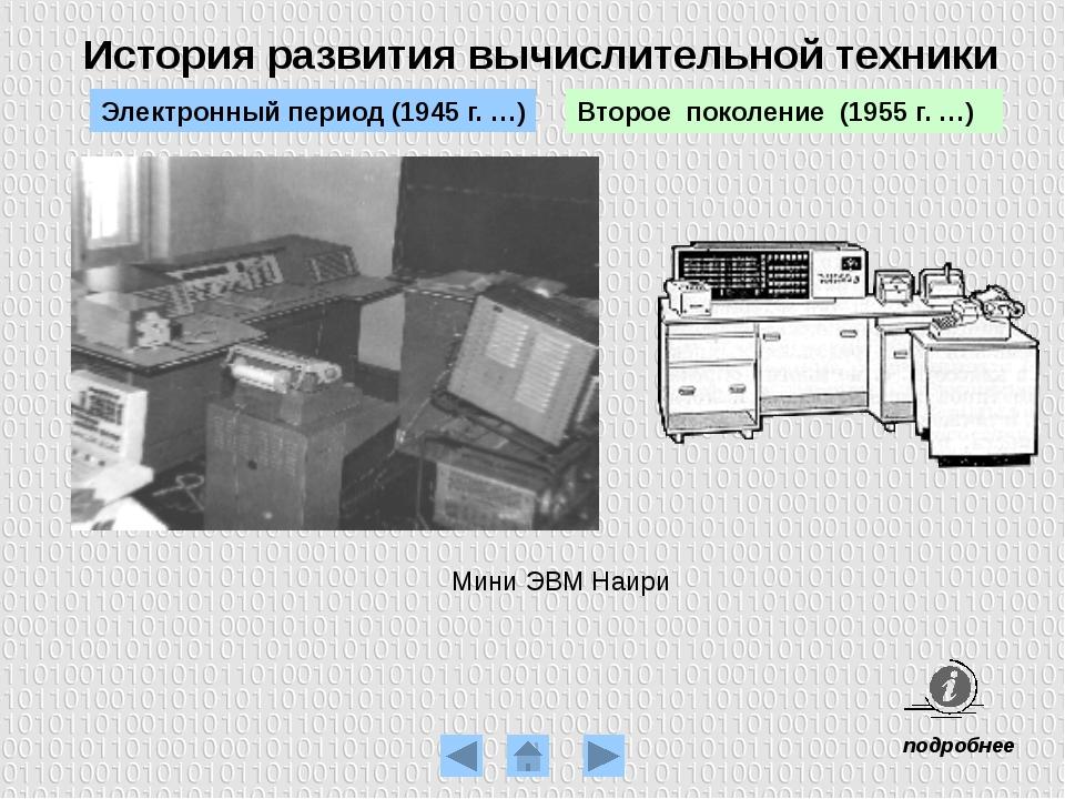 IBM 360 (1964 г. США) История развития вычислительной техники Третье поколени...