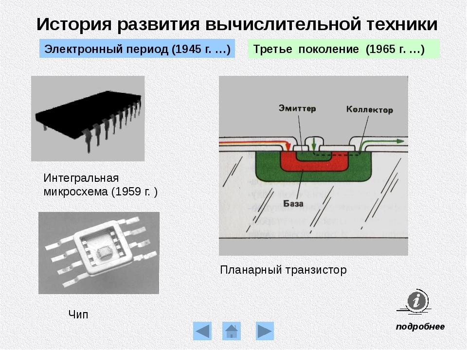ЕС ЭВМ 1020 (1972 г. СССР) История развития вычислительной техники Третье пок...