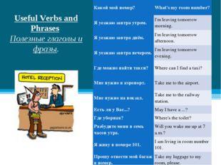 Useful Verbs and Phrases Полезные глаголы и фразы. Какой мой номер?What's m