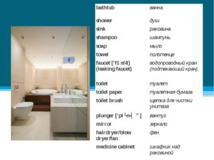 bathtubванна showerдуш sinkраковина shampooшампунь soapмыло towelполот