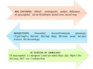МАҚСАТТАРЫ: «Менің заттарым» модулі бойынша оқушылардың алған білімдерін жина
