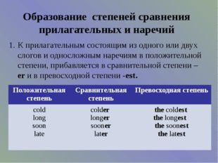 Образование степеней сравнения прилагательных и наречий К прилагательным сост
